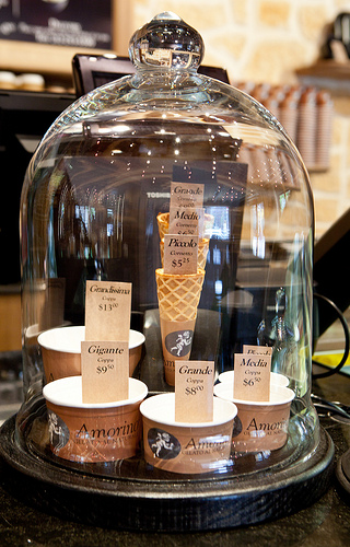 Cones and cups sizes